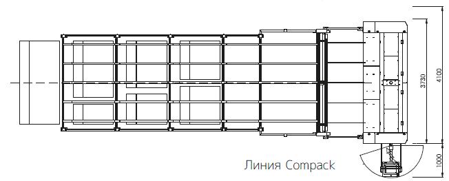 станок для резки и рилевки гофрокартона COMPACK 2.5