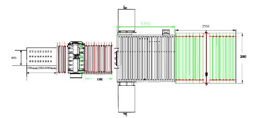 обвязочная машина с выравнивателем